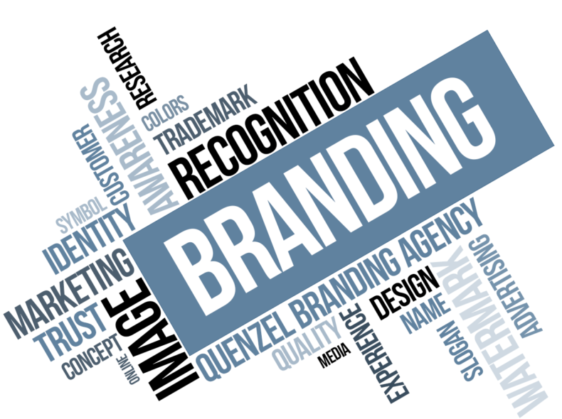 branding-agency-wordcloud